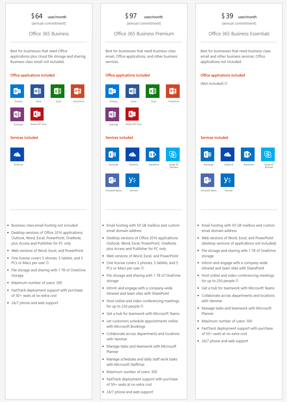 Office 365 For Business Plans U0026 Features: Office365 2